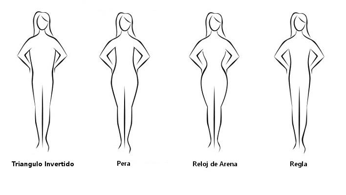 como vestir a una invitada seg n su estilo de cuerpo